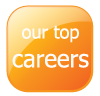 our top jobs | synergistic solutions | sylutions.com